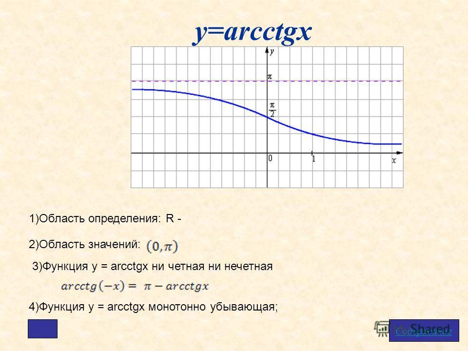 у=arcctgx Содержание 1)Область определения: R - 2)Область значений: 4)Функция у = arcсtgx монотонно убывающая; 3)Функция у = arcctgх ни четная ни нечетная