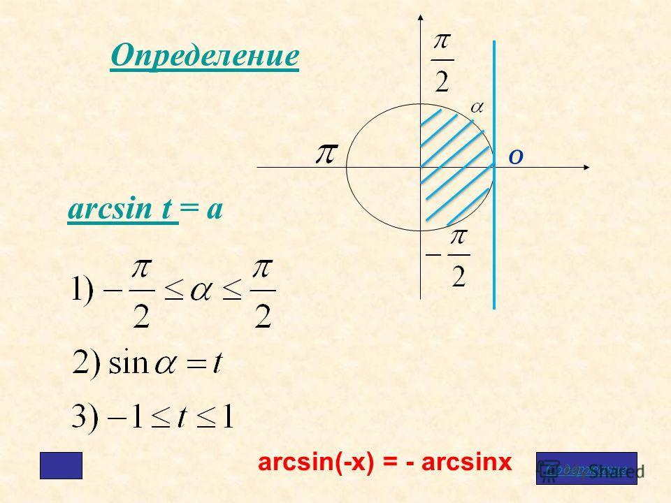 0 Определение arcsin t arcsin t = a arcsin(-x) = - arcsinx Содержание