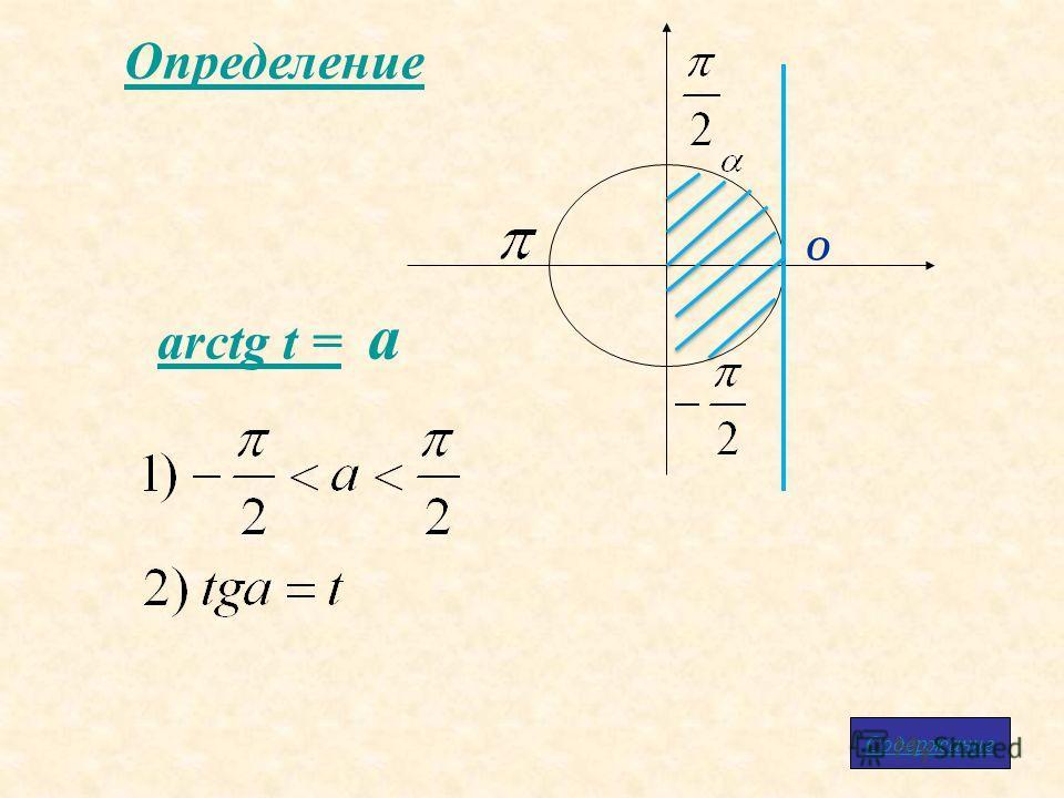 Определение arctg t =arctg t = a Содержание 0