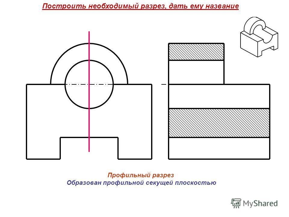 Профильный разрез Образован профильной секущей плоскостью Построить необходимый разрез, дать ему название