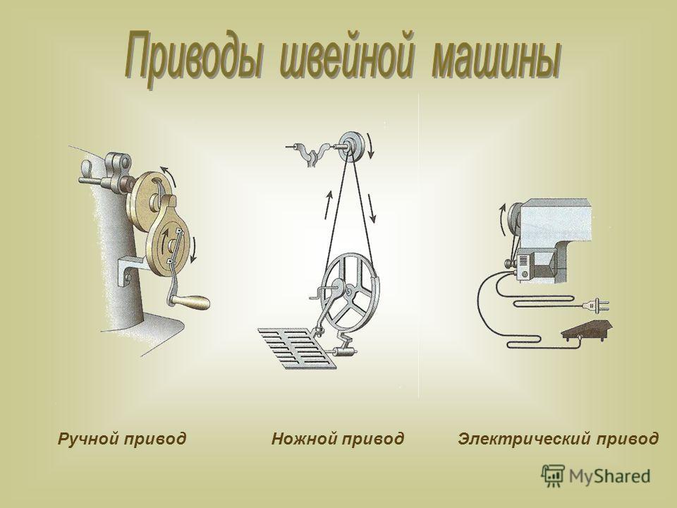 Ручной приводНожной приводЭлектрический привод