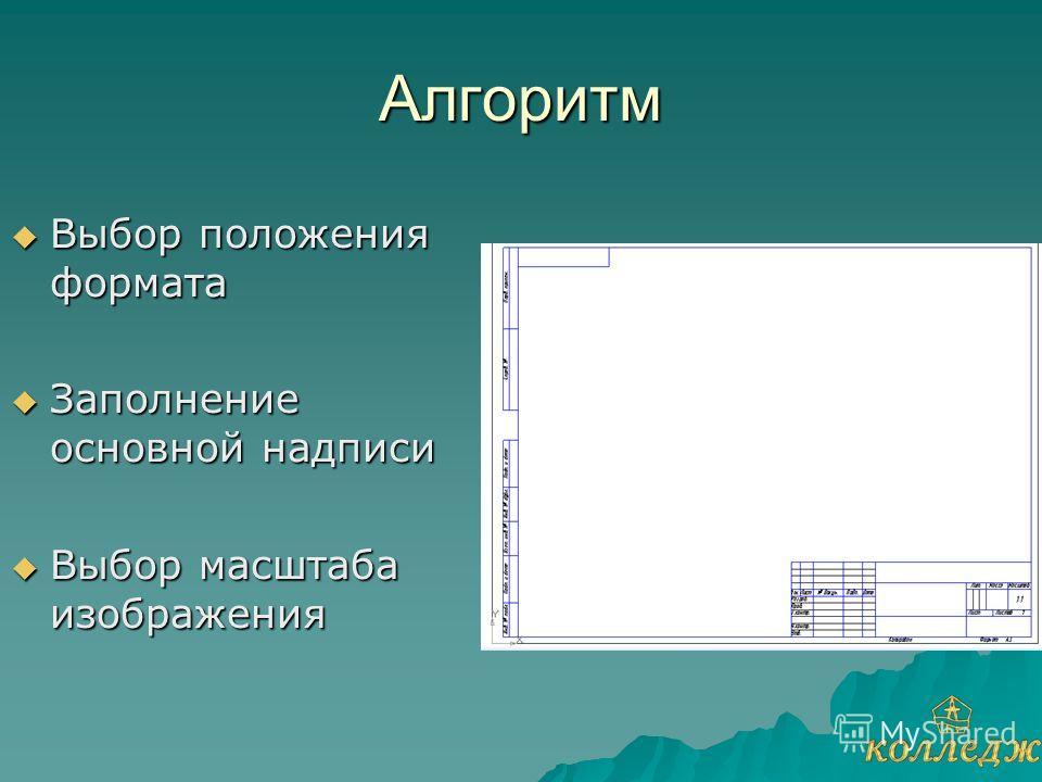 Алгоритм Выбор положения формата Выбор положения формата Заполнение основной надписи Заполнение основной надписи Выбор масштаба изображения Выбор масштаба изображения