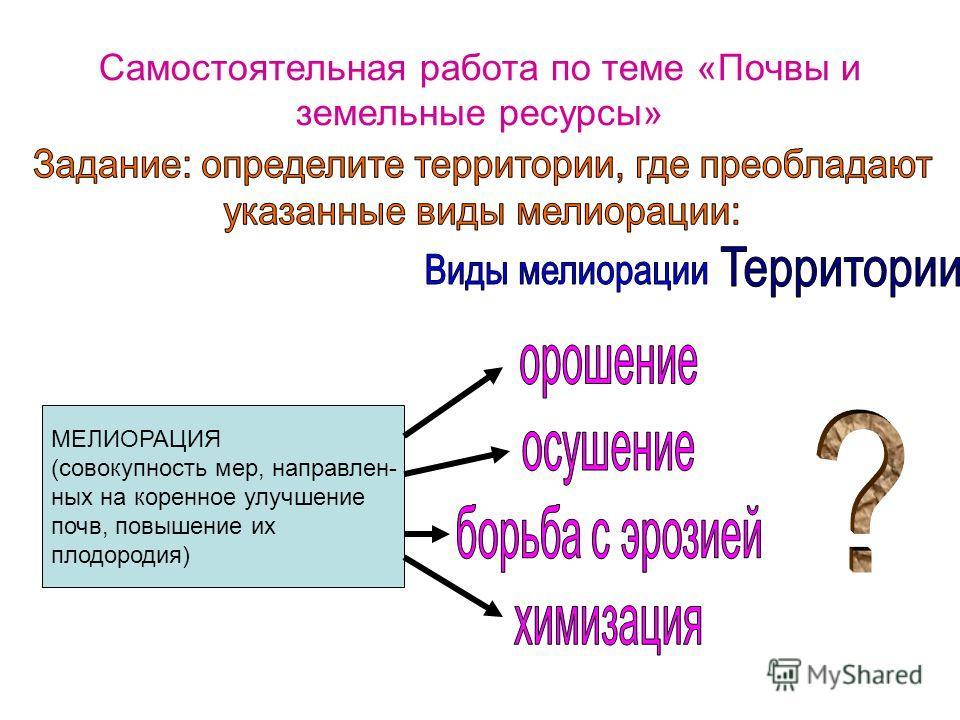 Самостоятельная работа по теме «Почвы и земельные ресурсы» МЕЛИОРАЦИЯ (совокупность мер, направлен- ных на коренное улучшение почв, повышение их плодородия)