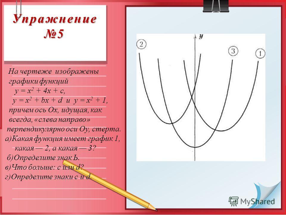 Упражнение 5 На чертеже изображены графики функций у = х 2 + 4х + с, у = х 2 + bx + d и у = х 2 + 1, причем ось Ох, идущая, как всегда, «слева направо» перпендикулярно оси Оу, стерта. а)Какая функция имеет график 1, какая 2, а какая 3? б)Определите з