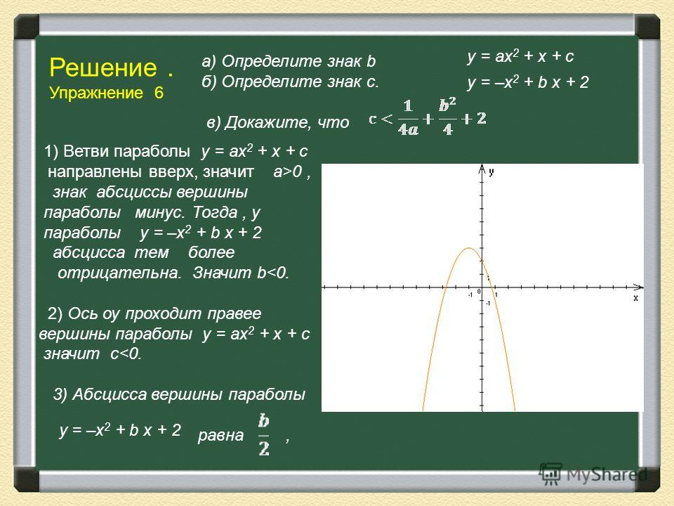 Решение. Упражнение 6 а) Определите знак b б) Определите знак с. в) Докажите, что у = aх 2 + х + с у = –х 2 + b х + 2 1) Ветви параболы у = aх 2 + х + с направлены вверх, значит а>0, знак абсциссы вершины параболы минус. Тогда, у параболы у = –х 2 +