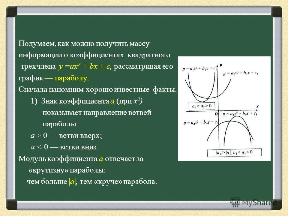 Подумаем, как можно получить массу информации о коэффициентах квадратного трехчлена у =ах 2 + bх + с, рассматривая его график параболу. Сначала напомним хорошо известные факты. 1) Знак коэффициента а (при х 2 ) показывает направление ветвей параболы: