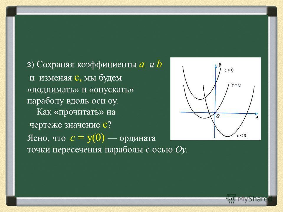 3 ) Сохраняя коэффициенты a и b и изменяя с, мы будем «поднимать» и «опускать» параболу вдоль оси оу. Как «прочитать» на чертеже значение с ? Ясно, что с = у(0) ордината точки пересечения параболы с осью Оу.