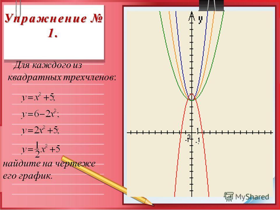 Упражнение 1. Для каждого из квадратных трехчленов: найдите на чертеже его график.