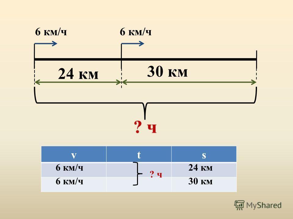 24 км 30 км 6 км/ч vts ? ч 24 км 30 км