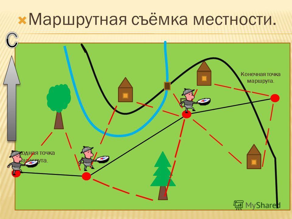 Маршрутная съёмка местности. Исходная точка маршрута. Конечная точка маршрута. А Б