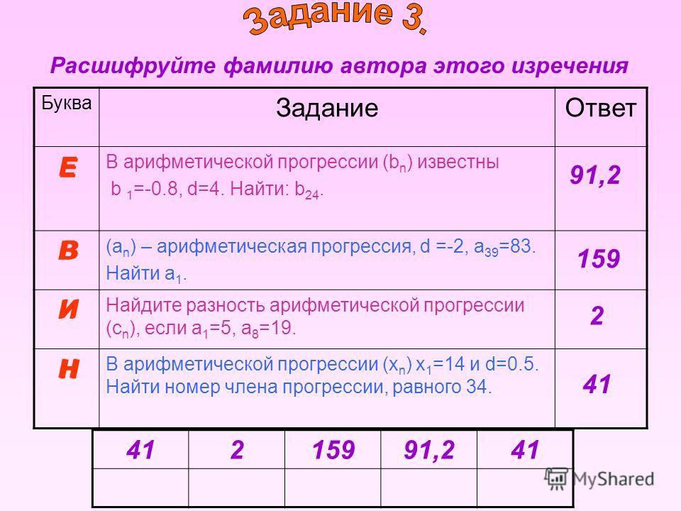 Расшифруйте фамилию автора этого изречения Буква ЗаданиеОтвет Е В арифметической прогрессии (b n ) известны b 1 =-0.8, d=4. Найти: b 24. В (а n ) – арифметическая прогрессия, d =-2, a 39 =83. Найти а 1. И Найдите разность арифметической прогрессии (c