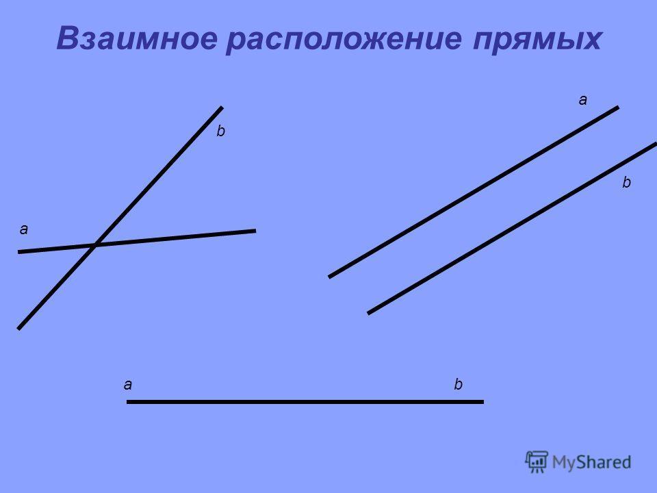 a b a b ab Взаимное расположение прямых