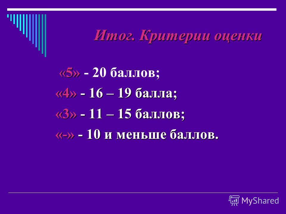 Итог. Критерии оценки Итог. Критерии оценки «5» «5» - 20 баллов; «4» - 16 – 19 балла; «3» - 11 – 15 баллов; «-» - 10 и меньше баллов.