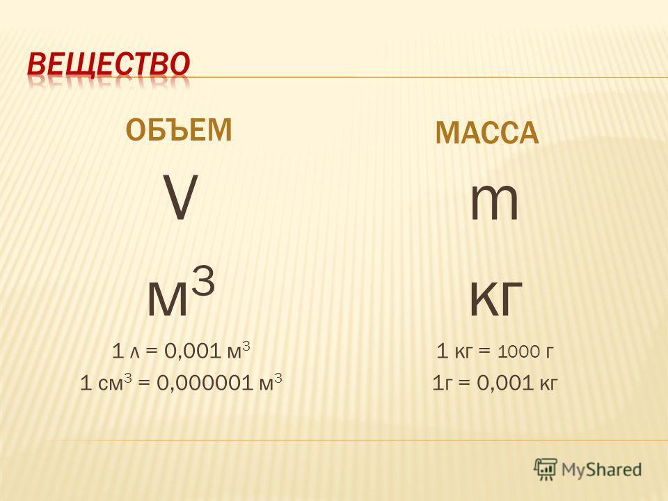ОБЪЕМ МАССА V м3м3 1 л = 0,001 м 3 1 см 3 = 0,000001 м 3 m кг 1 кг = 1000 г 1г = 0,001 кг
