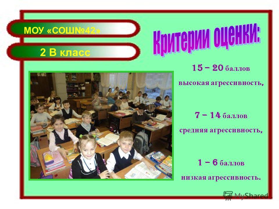 МОУ «СОШ42» 2 В класс 15 – 20 баллов высокая агрессивность, 7 – 14 баллов средняя агрессивность, 1 – 6 баллов низкая агрессивность.