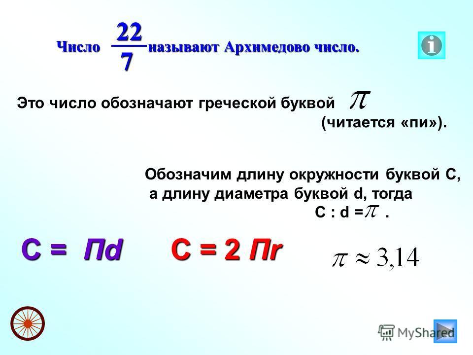 C = Пd Это число обозначают греческой буквой (читается «пи»). Обозначим длину окружности буквой С, а длину диаметра буквой d, тогда С : d =. C = 2 Пr Число называют Архимедово число. 227 Работы участников конкурса