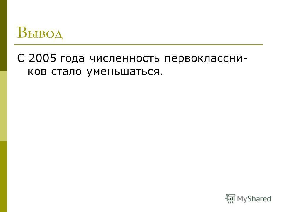 Вывод С 2005 года численность первоклассни- ков стало уменьшаться.