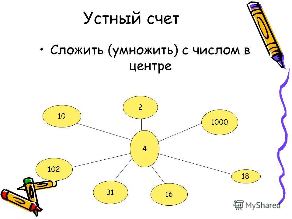 Устный счет Сложить (умножить) с числом в центре 4 10 102 31 16 18 1000 2