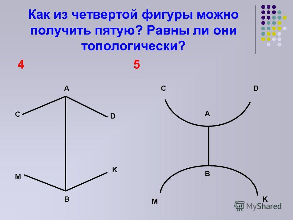 Как из четвертой фигуры можно получить пятую? Равны ли они топологически? 4 5 А В А В C D M K C M K D