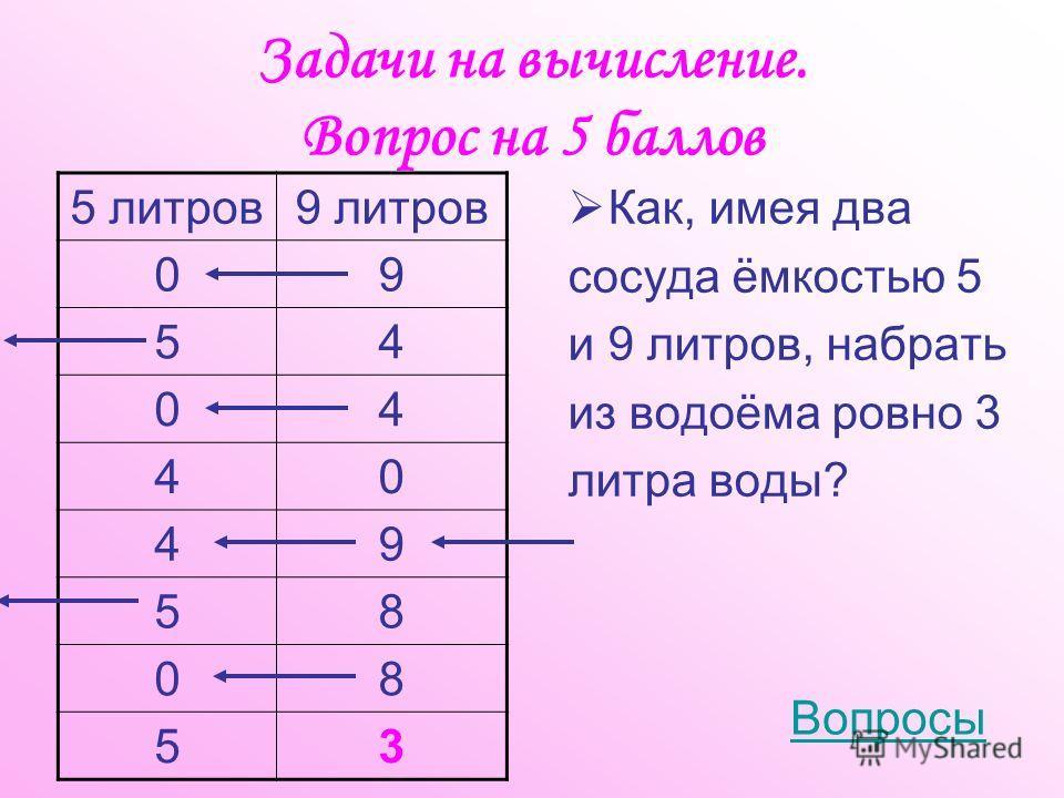 Задачи на вычисление. Вопрос на 5 баллов Как, имея два сосуда ёмкостью 5 и 9 литров, набрать из водоёма ровно 3 литра воды? Вопросы 5 литров9 литров 09 54 04 40 49 58 08 53