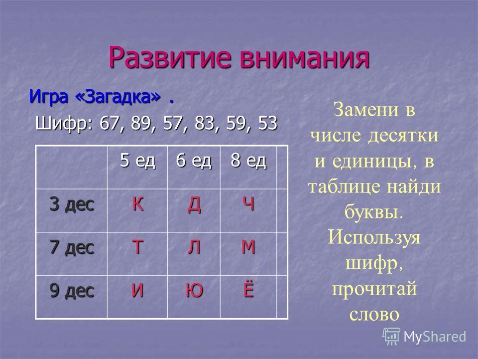 Развитие внимания Игра «Загадка». Шифр: 67, 89, 57, 83, 59, 53 Шифр: 67, 89, 57, 83, 59, 53 5 ед 6 ед 8 ед 3 дес КДЧ 7 дес ТЛМ 9 дес ИЮЁ Замени в числе десятки и единицы, в таблице найди буквы. Используя шифр, прочитай слово