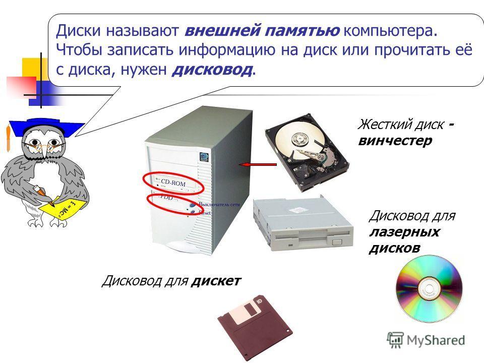 Диски называют внешней памятью компьютера. Чтобы записать информацию на диск или прочитать её с диска, нужен дисковод. Жесткий диск - винчестер Дисковод для лазерных дисков Дисковод для дискет
