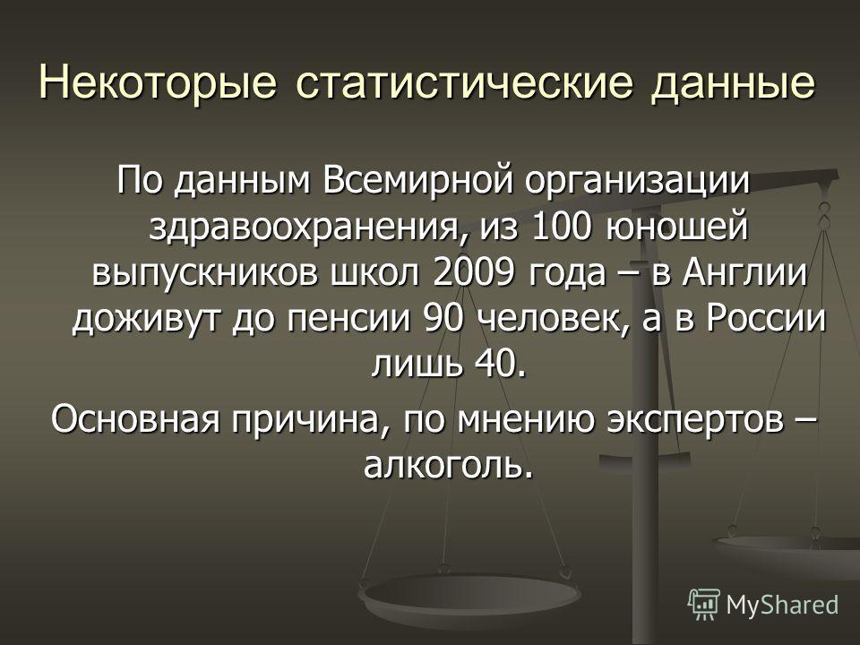 Некоторые статистические данные По данным Всемирной организации здравоохранения, из 100 юношей выпускников школ 2009 года – в Англии доживут до пенсии 90 человек, а в России лишь 40. Основная причина, по мнению экспертов – алкоголь.