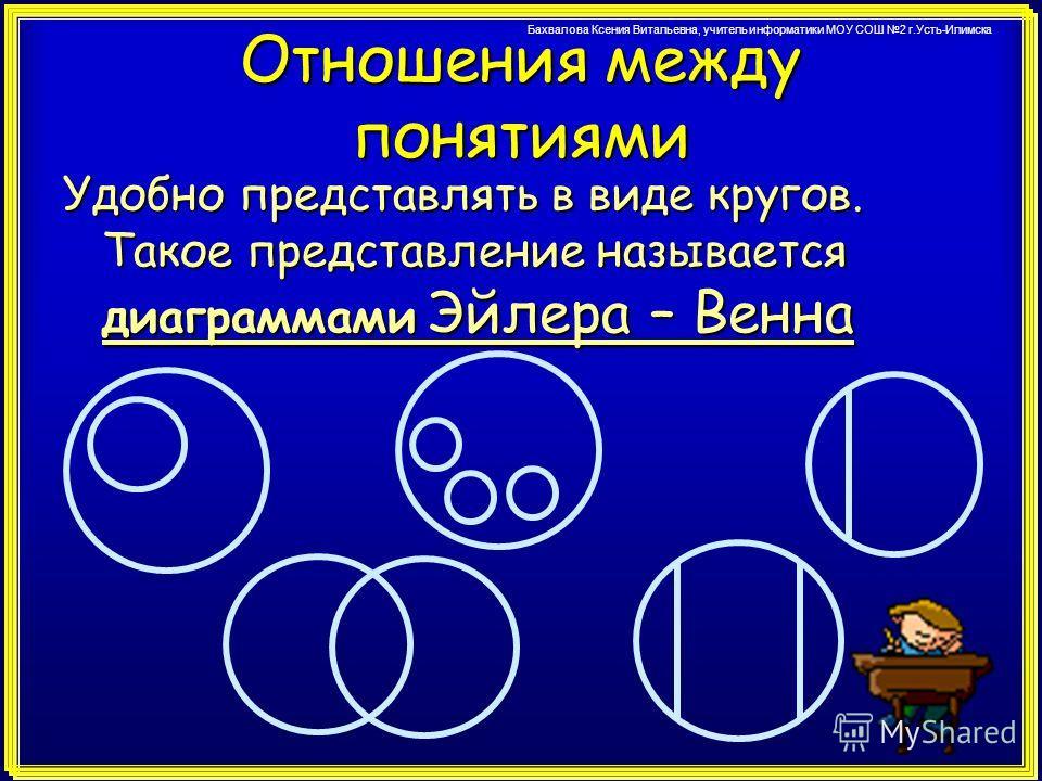 Бахвалова Ксения Витальевна, учитель информатики МОУ СОШ 2 г.Усть-Илимска Отношения между понятиями Удобно представлять в виде кругов. Такое представление называется диаграммами Эйлера – Венна