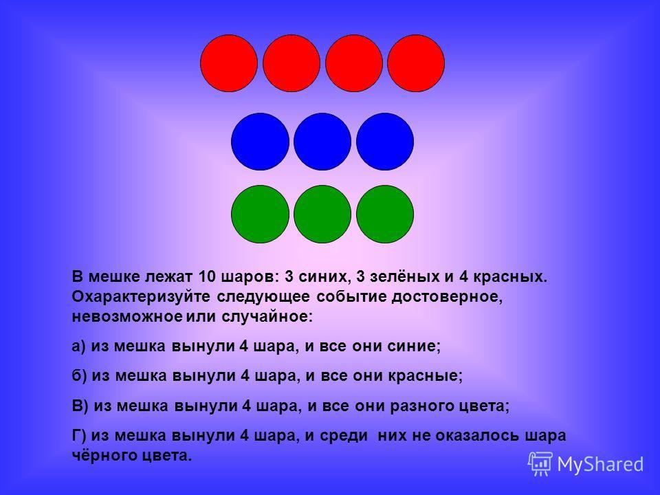 В мешке лежат 10 шаров: 3 синих, 3 зелёных и 4 красных. Охарактеризуйте следующее событие достоверное, невозможное или случайное: а) из мешка вынули 4 шара, и все они синие; б) из мешка вынули 4 шара, и все они красные; В) из мешка вынули 4 шара, и в