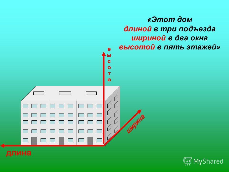«Этот дом длиной в три подъезда шириной в два окна высотой в пять этажей»