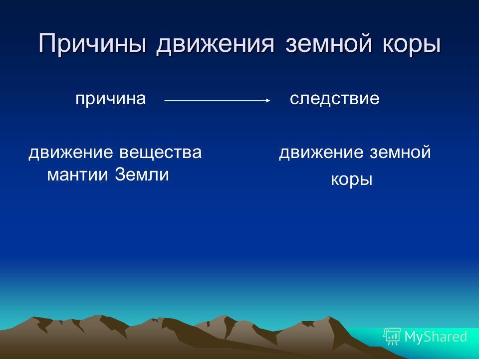 Причины движения земной коры причина движение вещества мантии Земли следствие движение земной коры