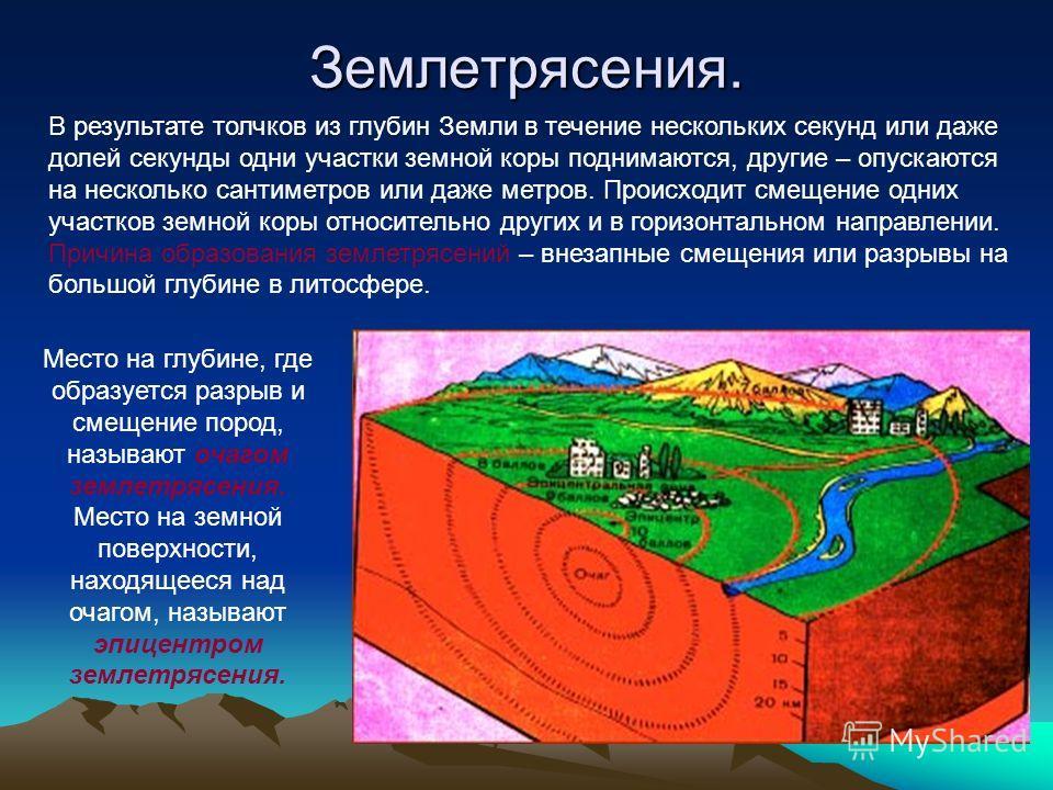 Землетрясения. В результате толчков из глубин Земли в течение нескольких секунд или даже долей секунды одни участки земной коры поднимаются, другие – опускаются на несколько сантиметров или даже метров. Происходит смещение одних участков земной коры