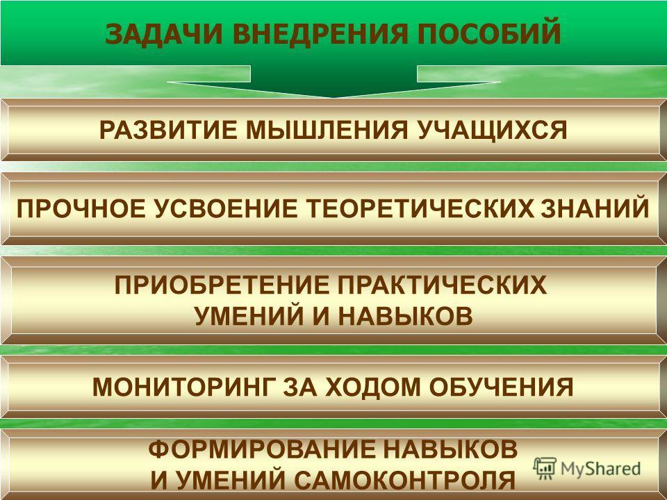 ЗАДАЧИ ВНЕДРЕНИЯ ПОСОБИЙ РАЗВИТИЕ МЫШЛЕНИЯ УЧАЩИХСЯ ПРОЧНОЕ УСВОЕНИЕ ТЕОРЕТИЧЕСКИХ ЗНАНИЙ ПРИОБРЕТЕНИЕ ПРАКТИЧЕСКИХ УМЕНИЙ И НАВЫКОВ МОНИТОРИНГ ЗА ХОДОМ ОБУЧЕНИЯ ФОРМИРОВАНИЕ НАВЫКОВ И УМЕНИЙ САМОКОНТРОЛЯ