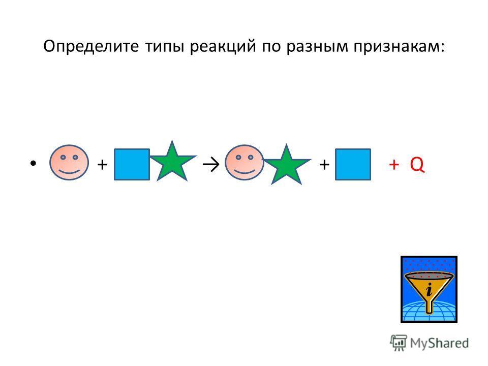 Определите типы реакций по разным признакам: + + + Q