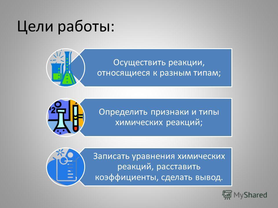 Цели работы: Осуществить реакции, относящиеся к разным типам; Определить признаки и типы химических реакций; Записать уравнения химических реакций, расставить коэффициенты, сделать вывод.
