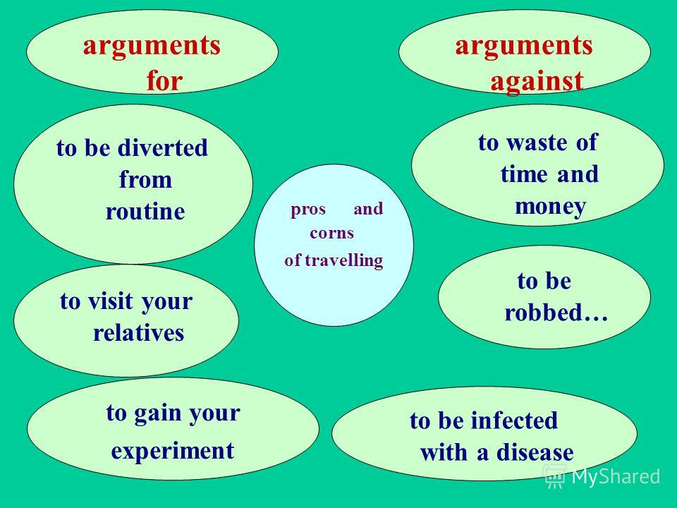 to gain your experiment to be robbed… pros and corns of travelling to be diverted from routine to visit your relatives to be infected with a disease arguments against to waste of time and money arguments for