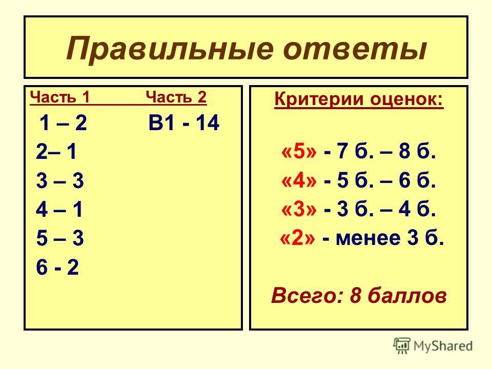 Правильные ответы Часть 1 Часть 2 1 – 2 В1 - 14 2– 1 3 – 3 4 – 1 5 – 3 6 - 2 Критерии оценок: «5» - 7 б. – 8 б. «4» - 5 б. – 6 б. «3» - 3 б. – 4 б. «2» - менее 3 б. Всего: 8 баллов