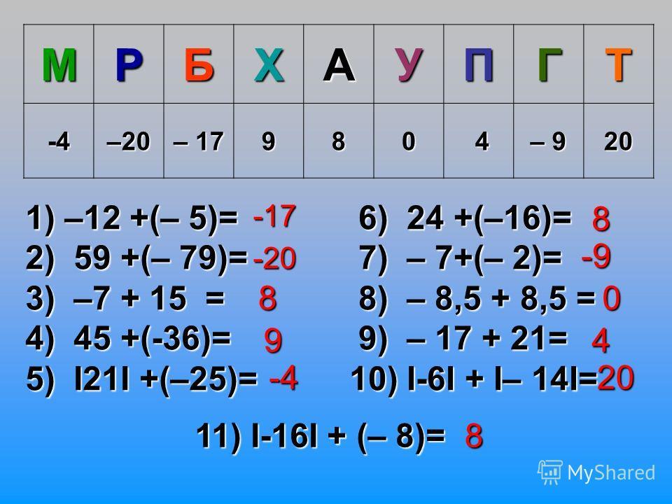 1) –12 +(– 5)= 2) 59 +(– 79)= 3) –7 + 15 = 4) 45 +(-36)= 5) I21I +(–25)= 6) 24 +(–16)= 6) 24 +(–16)= 7) – 7+(– 2)= 7) – 7+(– 2)= 8) – 8,5 + 8,5 = 8) – 8,5 + 8,5 = 9) – 17 + 21= 9) – 17 + 21= 10) I-6I + I– 14I= 10) I-6I + I– 14I= 11) I-16I + (– 8)= МР