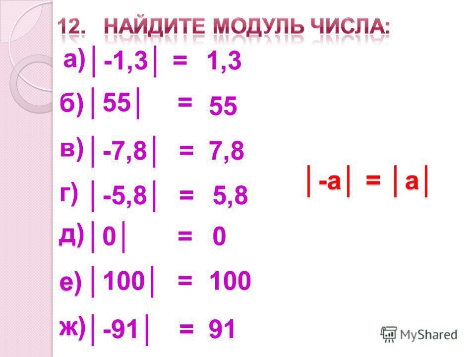 -1,3 = 55 = 55 -7,8 =7,8 -а = а 1,3 а) б) в) г) -5,8 = д) 0 = е) 100 = ж) -91 = 5,8 0 100 91