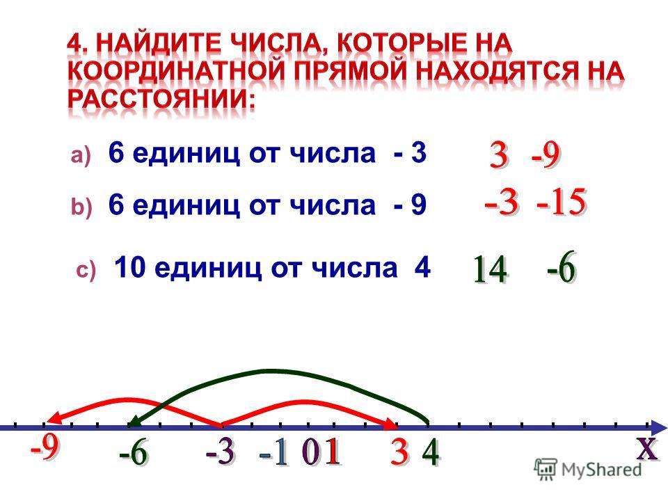 a) 6 единиц от числа - 3 b) 6 единиц от числа - 9 c) 10 единиц от числа 4