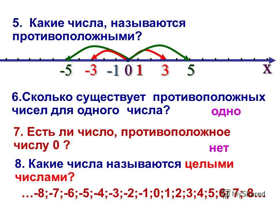 5. Какие числа, называются противоположными? 6.Сколько существует противоположных чисел для одного числа? 7. Есть ли число, противоположное числу 0 ? 8. Какие числа называются целыми числами? …-8;-7;-6;-5;-4;-3;-2;-1;0;1;2;3;4;5;6; 7; 8… одно нет