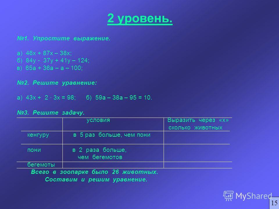 2 уровень. 1. Упростите выражение. а) 46х + 87х – 38х; б) 84y - 37y + 41y – 124; в) 65а + 36а – а – 100; 2. Решите уравнение: а) 43х + 2 3х = 98; б) 59а – 38а – 95 = 10. 3. Решите задачу. условия Выразить через «х» сколько животных кенгуру в 5 раз бо