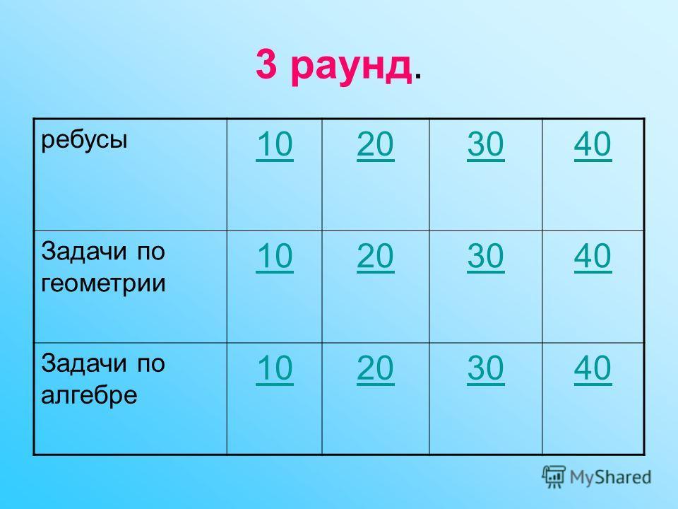 3 раунд. ребусы 10203040 Задачи по геометрии 10203040 Задачи по алгебре 10203040