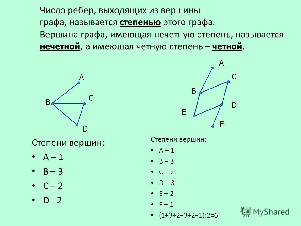 Число ребер, выходящих из вершины графа, называется степенью этого графа. Вершина графа, имеющая нечетную степень, называется нечетной, а имеющая четную степень – четной. Степени вершин: А – 1 В – 3 С – 2 D - 2 Степени вершин: А – 1 В – 3 С – 2 D – 3