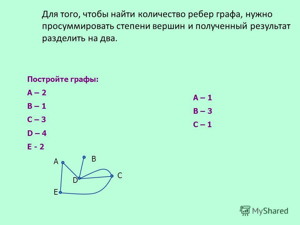 Для того, чтобы найти количество ребер графа, нужно просуммировать степени вершин и полученный результат разделить на два. А Е В D C Постройте графы: А – 2 В – 1 С – 3 D – 4 Е - 2 А – 1 В – 3 С – 1
