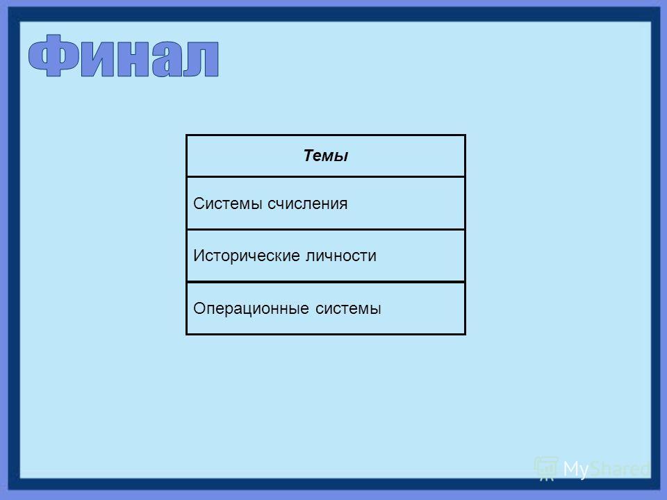 Темы Системы счисления Исторические личности Операционные системы