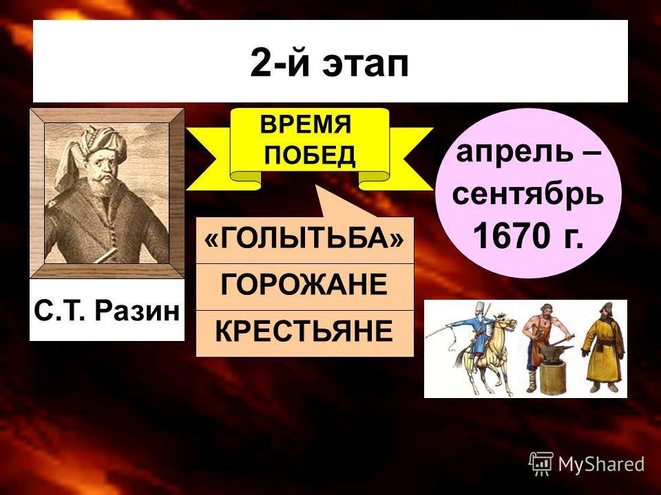 1-й этап С.Т. Разин ВОЛГА ВНЕ ЗАКОНА