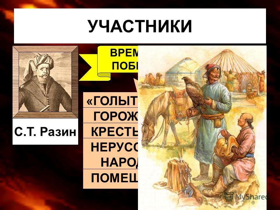 «ПРЕЛЕСТНЫЕ ПИСЬМА» С.Т. Разин