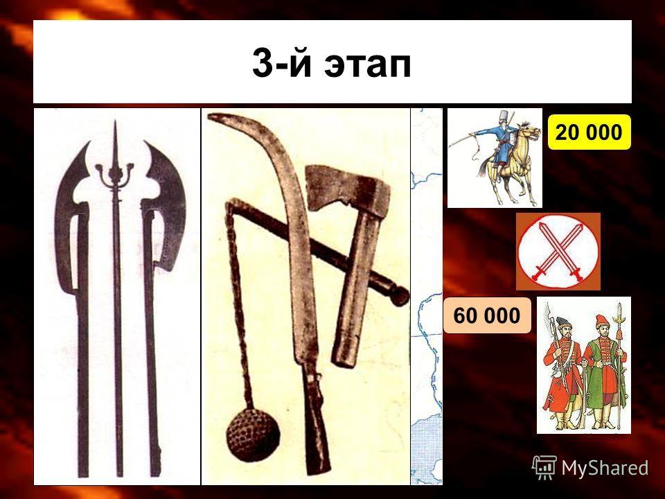 3-й этап С.Т. Разин РАЗГРОМ октябрь 1670 г. – ноябрь 1671 г.