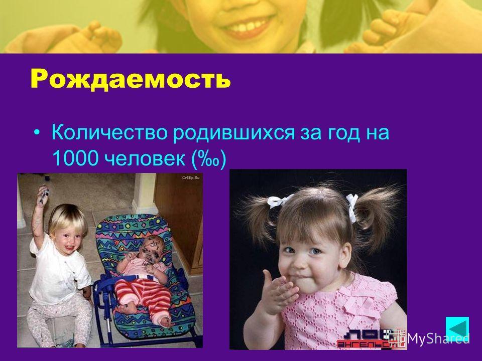Рождаемость Количество родившихся за год на 1000 человек ()